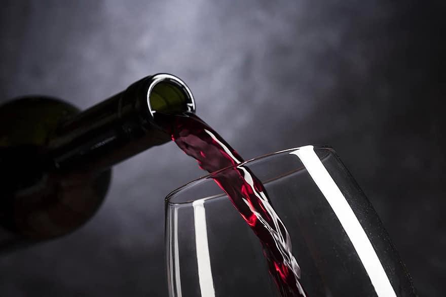 Choisir vins